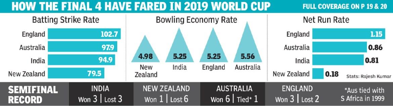 HIS INDIA VS NZ3