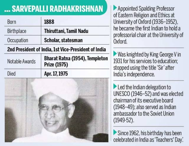 Teachers Day: Interesting facts you need to know about Dr Sarvepalli  Radhakrishnan | scorebetter.in |  national teachers day