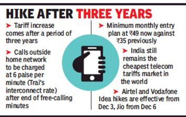 Mobile tariffs (1)