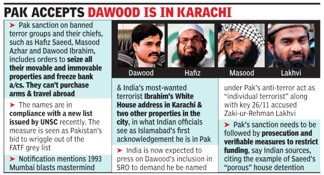 Pakistan Reveals That Dawood Ibrahim Is In Their Country