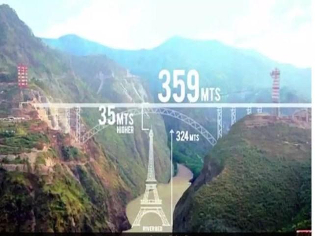 Chenab Bridge: Awe-inspiring facts about world's highest bridge in J&K