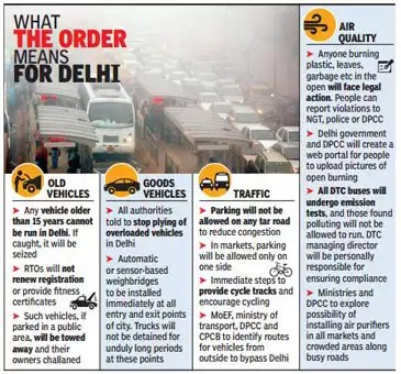Green court bans vehicles older than 15 years in Delhi | Delhi News - Times of India