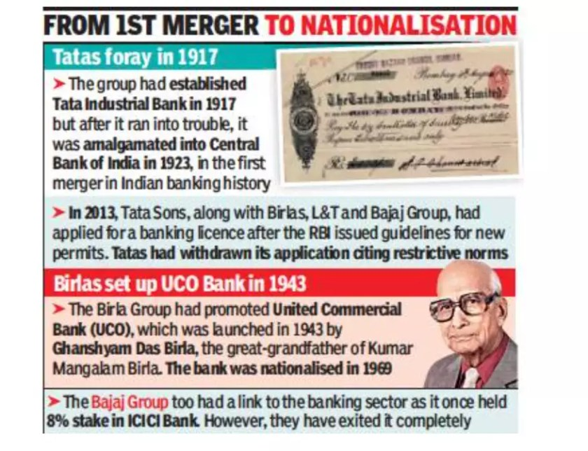 Tatas, Aditya Birla look to reopen banking account - Times of India
