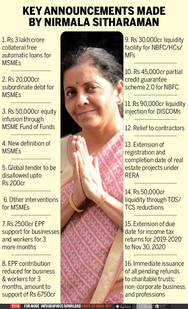 Nirmala Sitharaman Speech Today on government's Rs 20 lakh crore ...