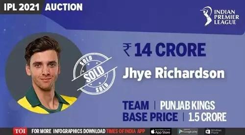 Jhye Richardson bought for big bucks!!