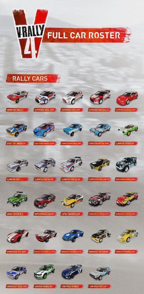 V Rally 4 Reveals All 52 Vehicles