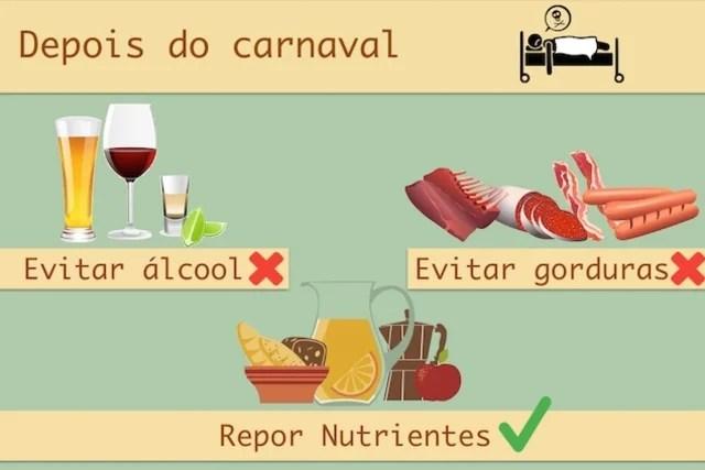 Como manter a saúde antes, durante e depois do carnaval