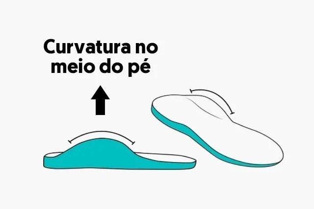 Como escolher o sapato ideal para o bebê aprender a andar
