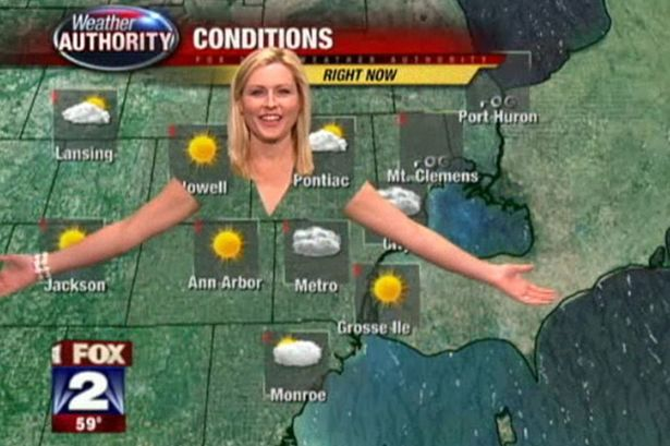 Image result for funny weather girl images
