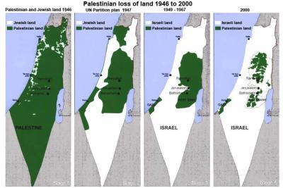 Palestina land loss
