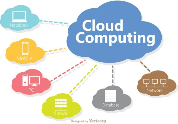 Cloud Computing Technology Concept Vector - Download Free ...