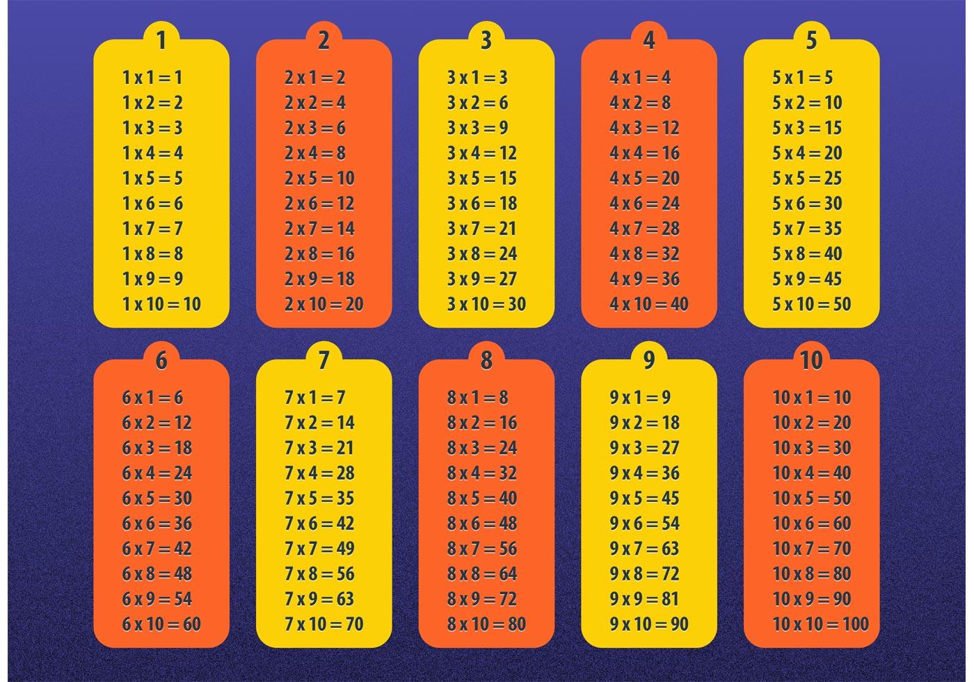 Math Table Vectors