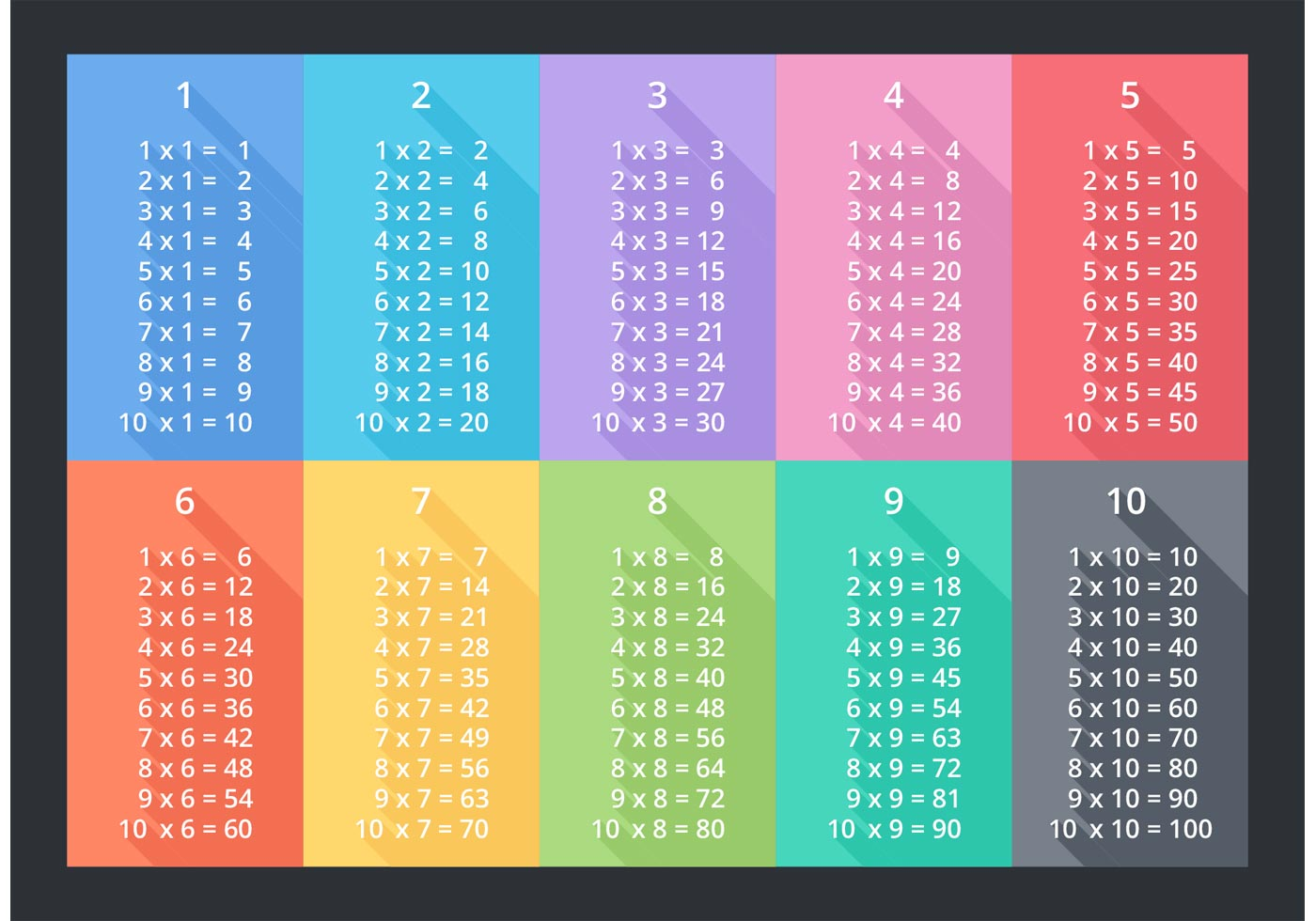 Free Flat Multiplication Table Vector