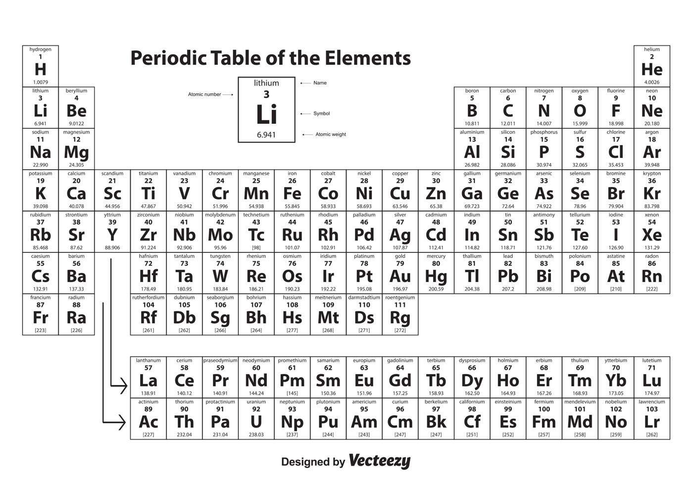 Periodic Table Free Vector Art