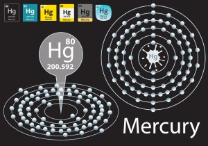 Mercury Atom Vector Graphic  Download Free Vector Art