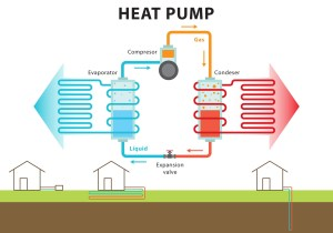 Heat Pump System  Download Free Vector Art, Stock Graphics & Images