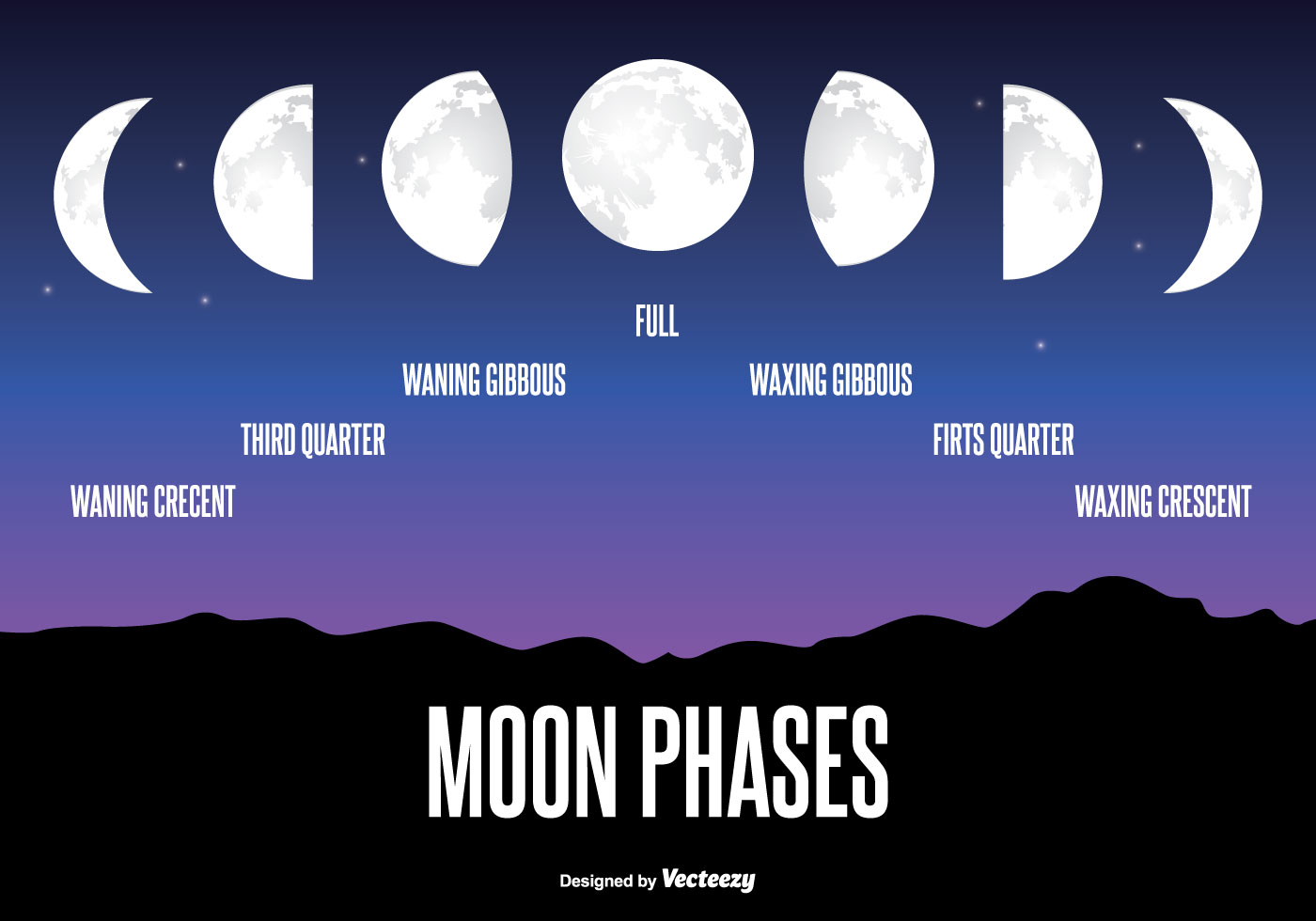 Moon Phase Illustration