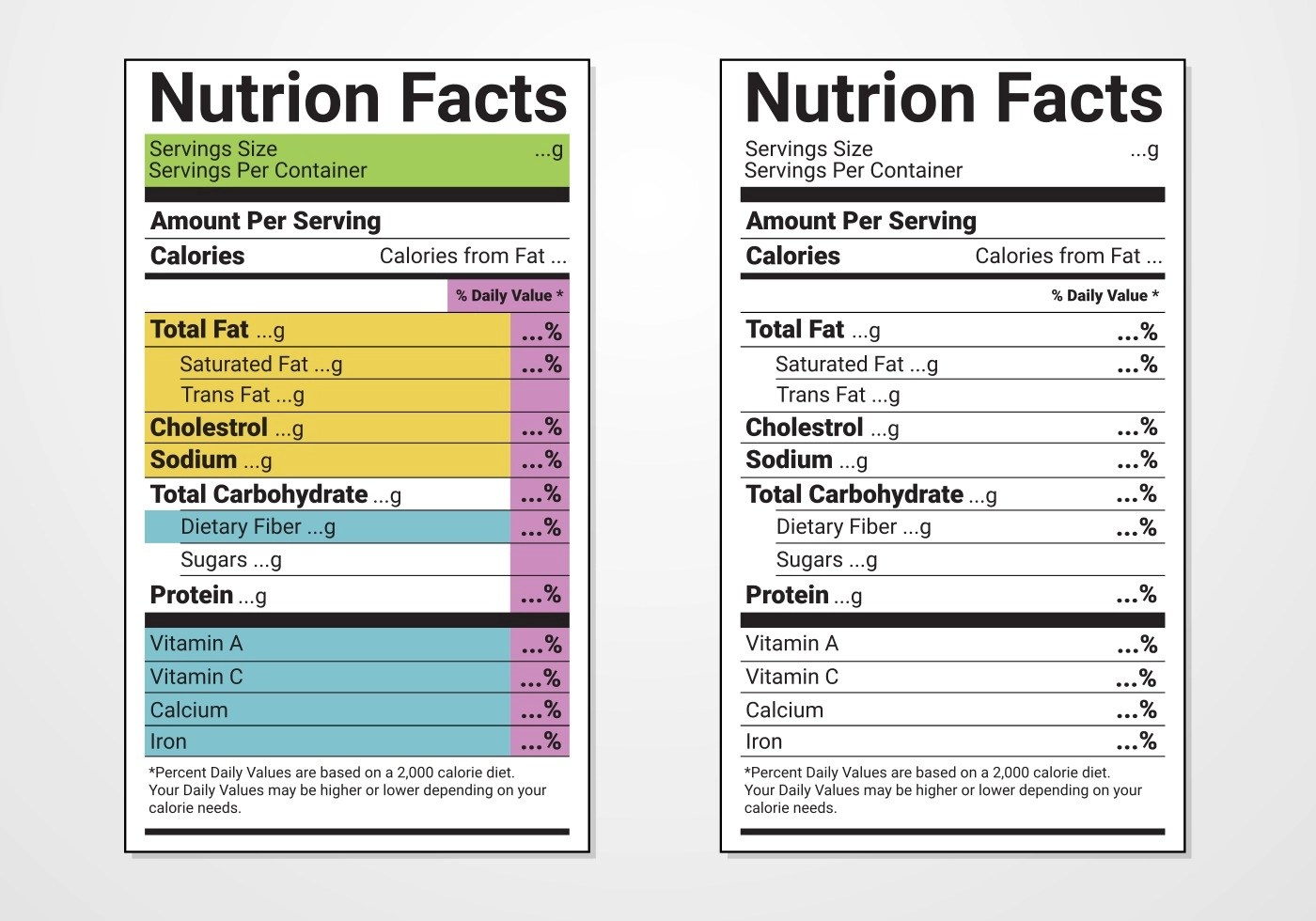 Cereal Box Nutrition Label Template