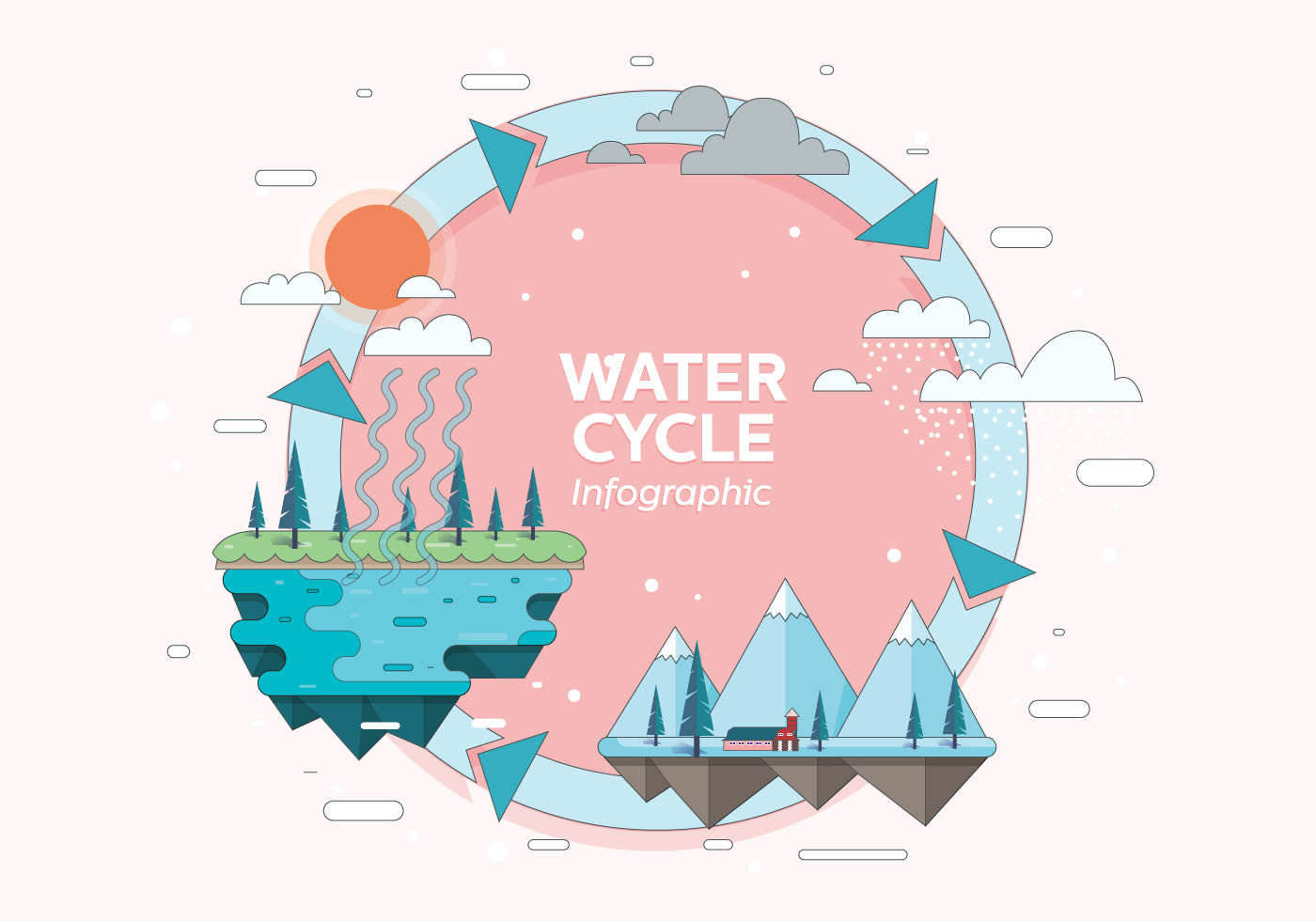 Water Cycle Infographic Vol 2 Vector
