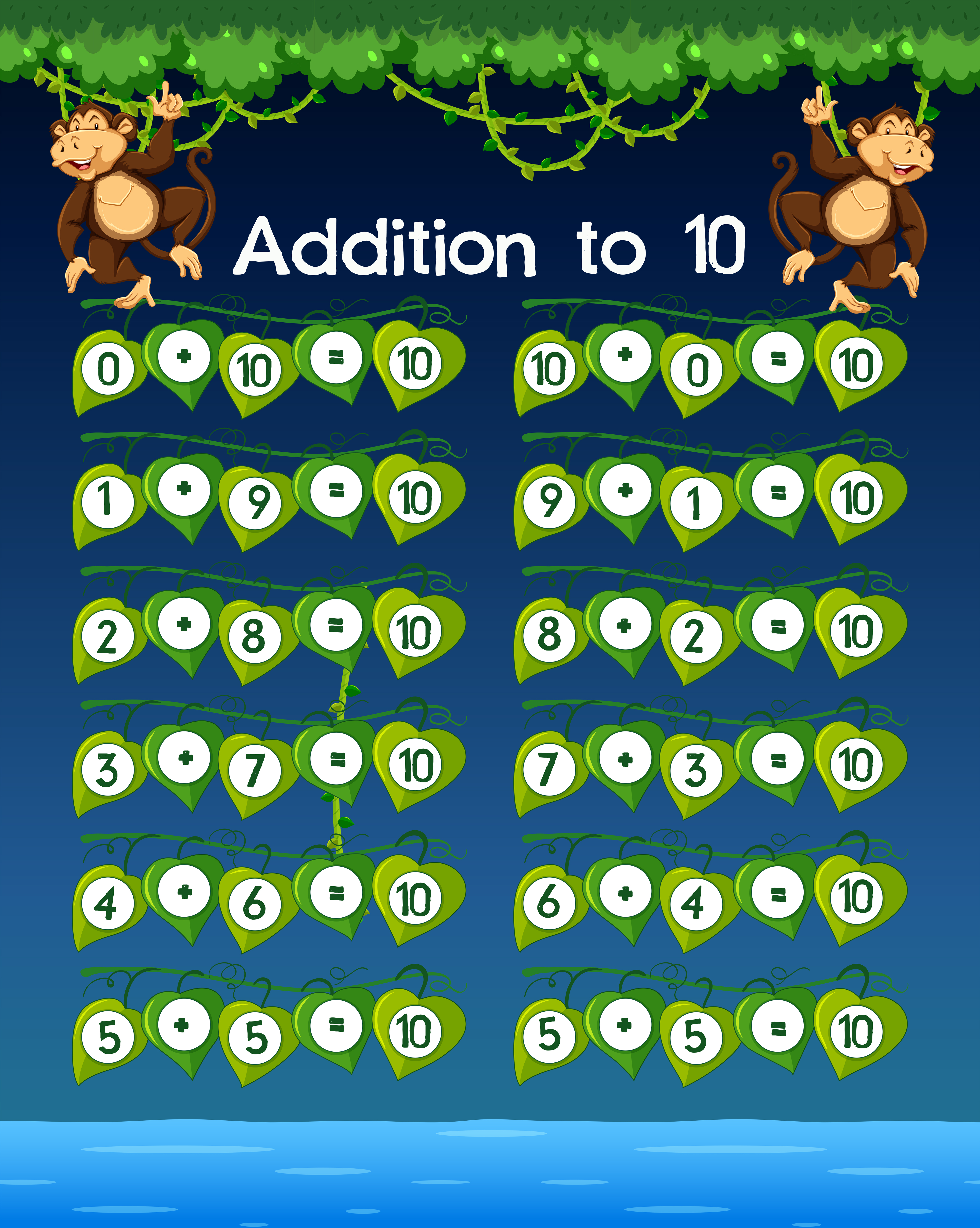 A Math Worksheet Addition To 10