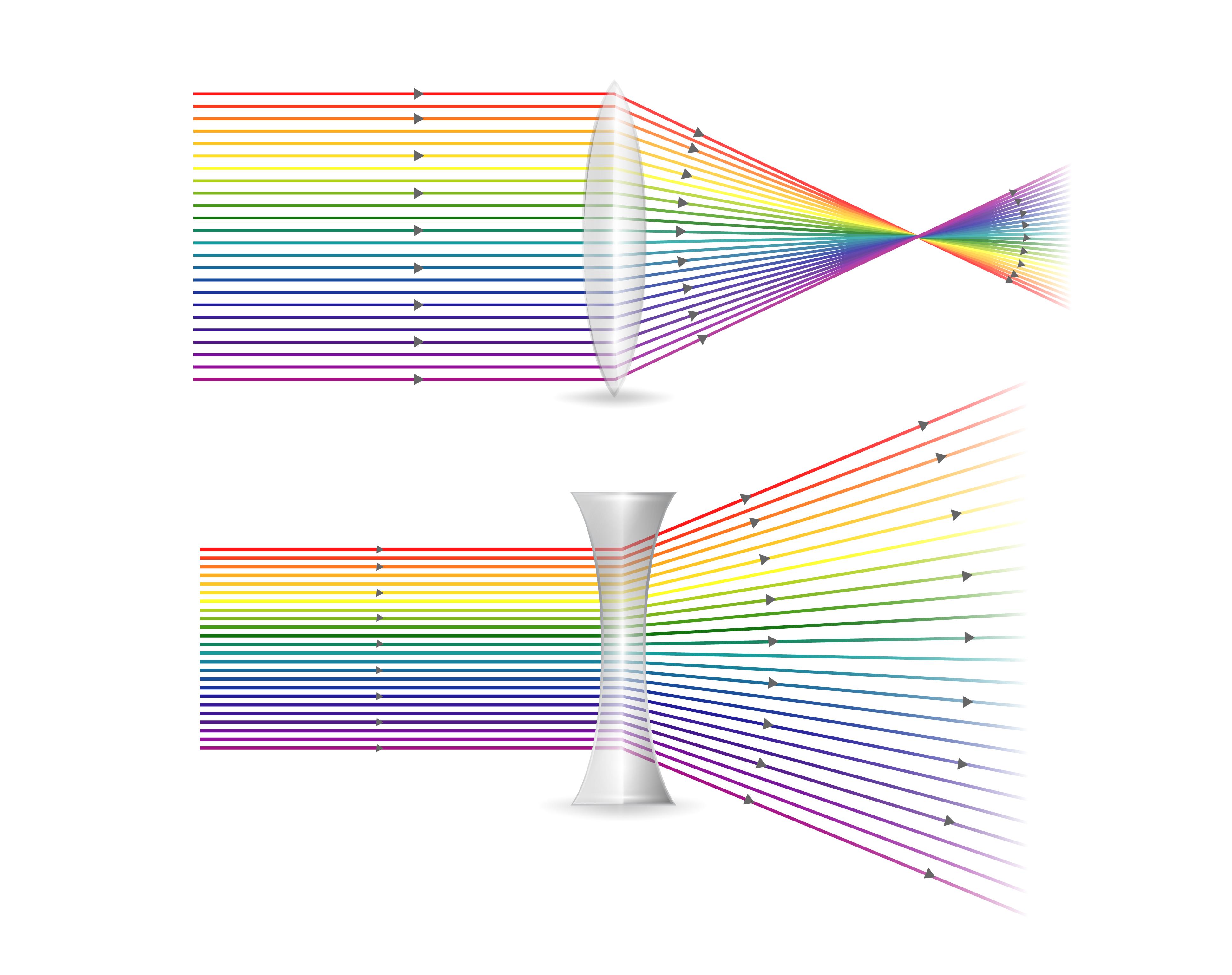 Optics Physics Refraction Of Light When Light Travels
