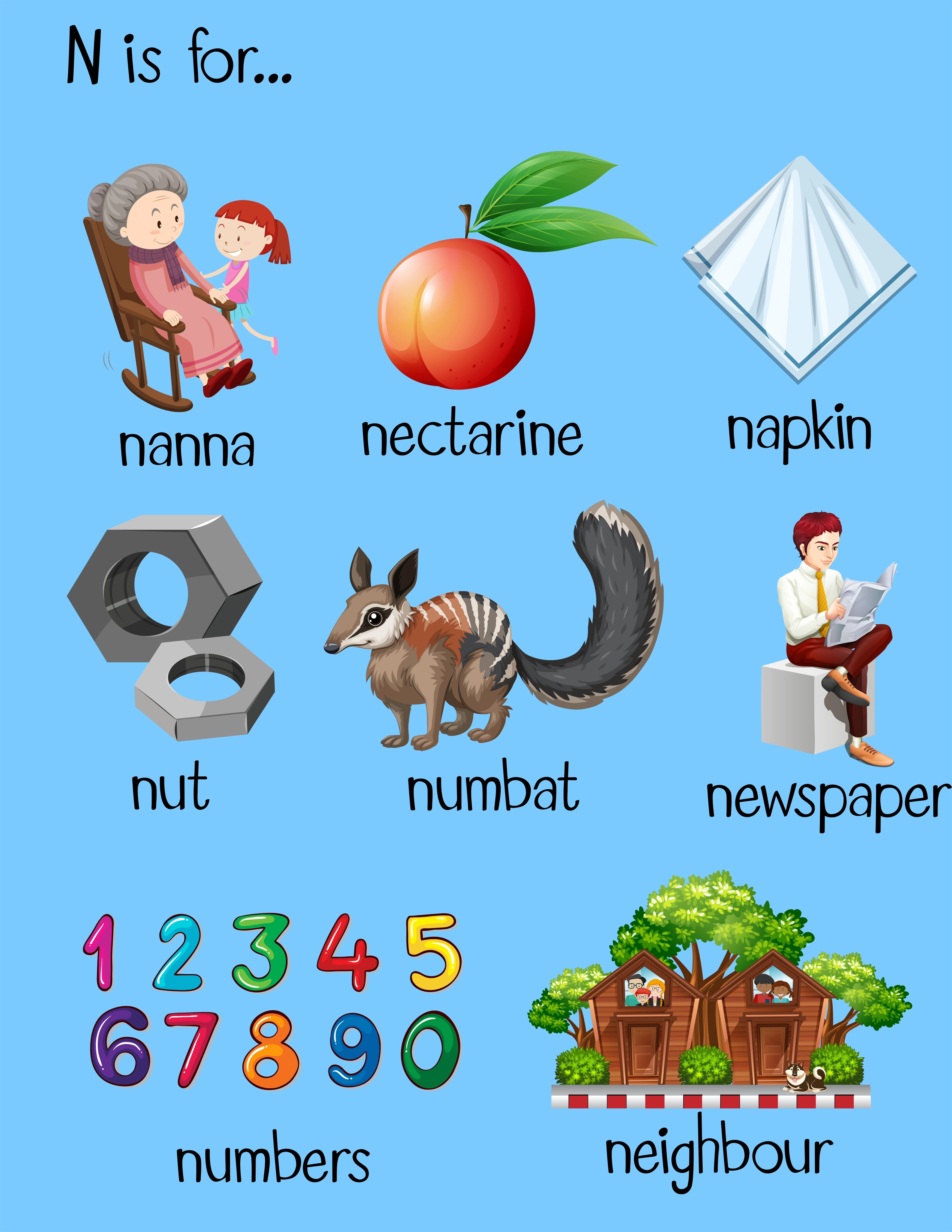 Chart With Words For Letter N