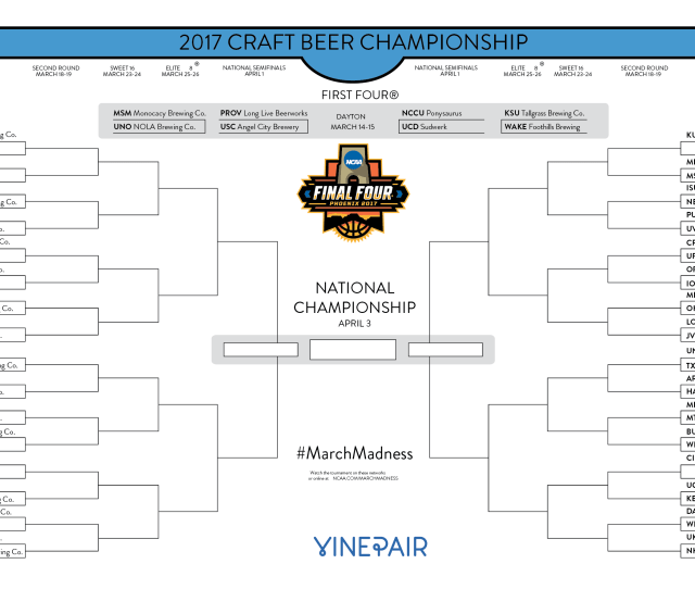 March Madness 2017 Craft Beer Bracket