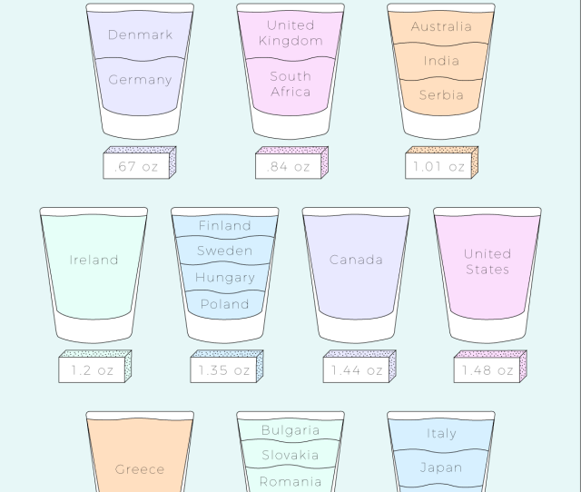 How Many Ounces In A Shot Glass Infographic