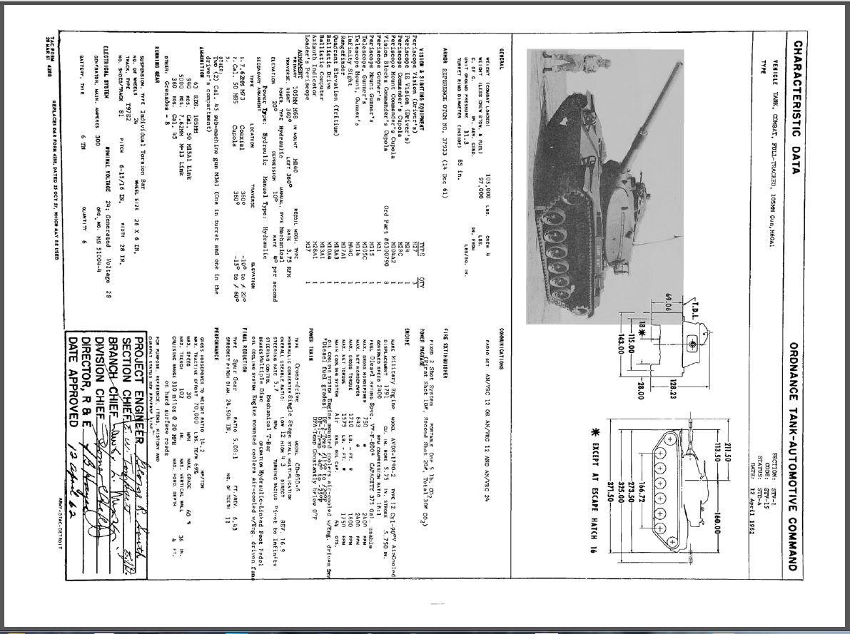 M60 Amp M60a1 Patton