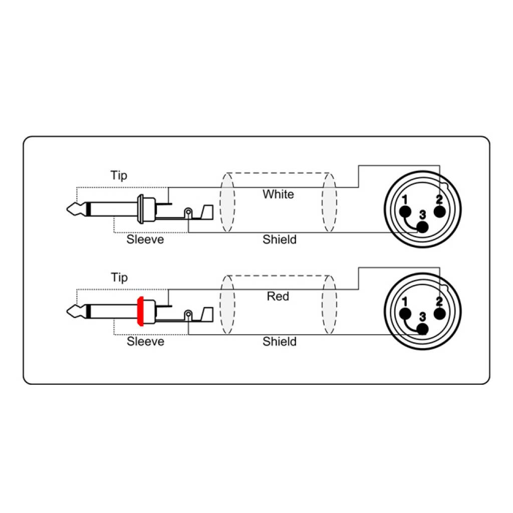 Xlr3 Wiring Diagram : Pin xlr wiring diagram images