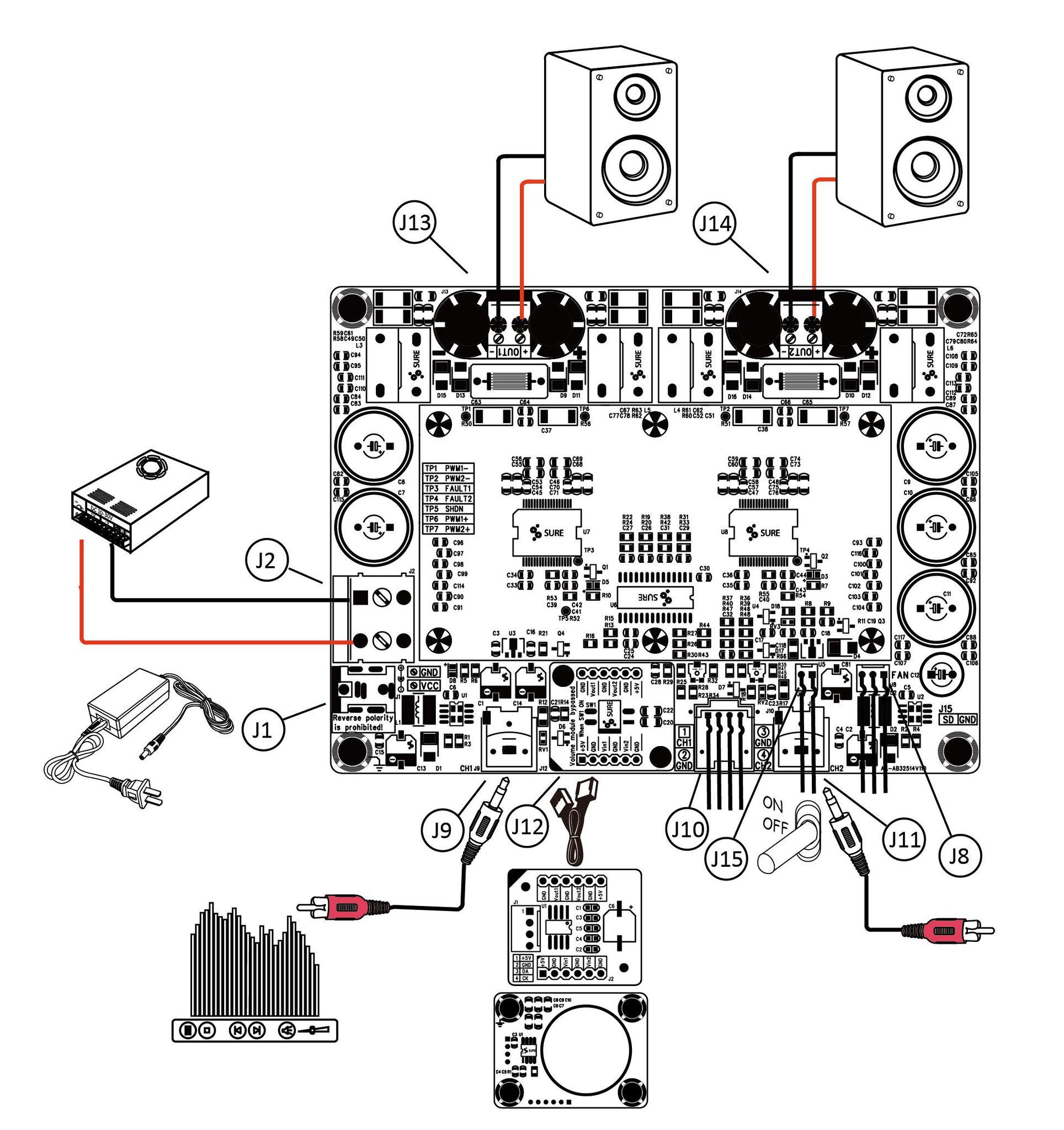 Sure Electronics 2x500w Class D Audio Amplifier Board