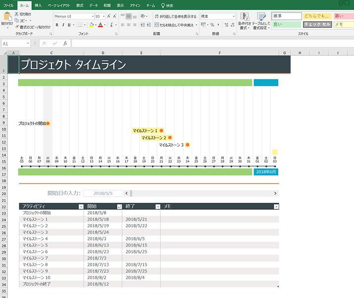 プロジェクト管理 ガントチャート 業務改善 情報共有