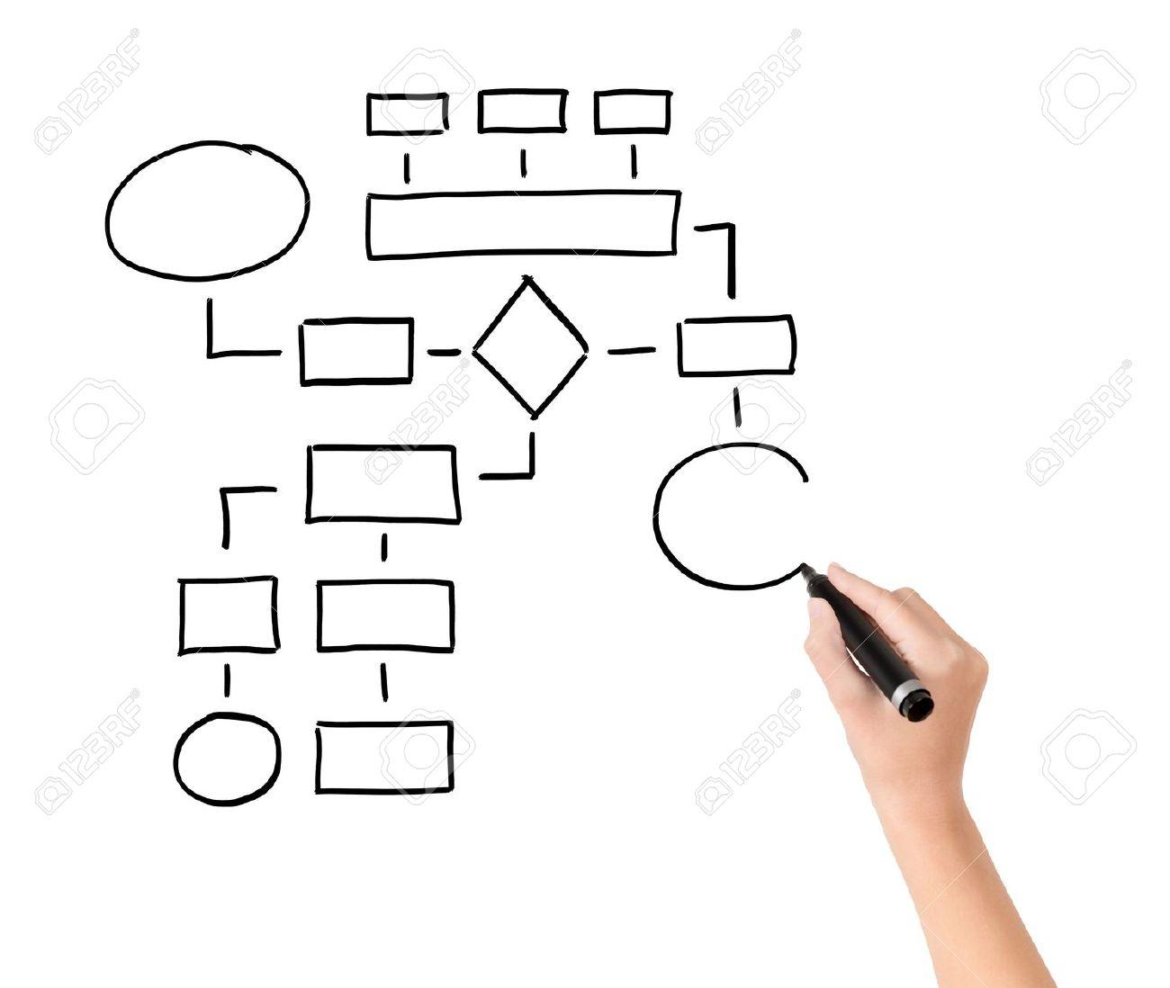 Diagrama De Flujo Proceso