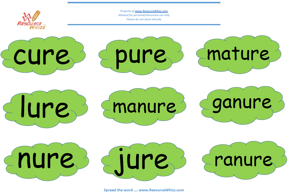 35 Ideas For Word With Ure