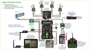Drone, Quadcopter, Multi rotor, Quadricopter, Multirotor, Drone   Typical Electronic Layout