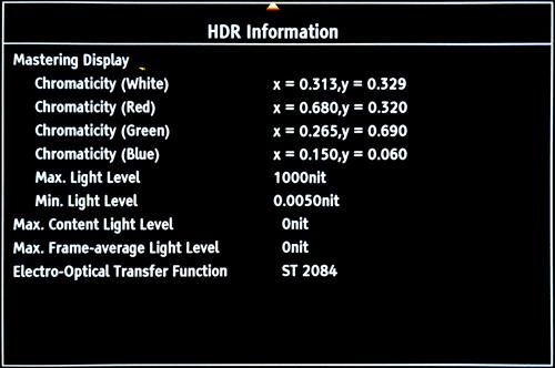 HDR Information
