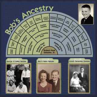 Find out why it's so controversial. Family Tree Layout Ideas For Your Heritage Scrapbook