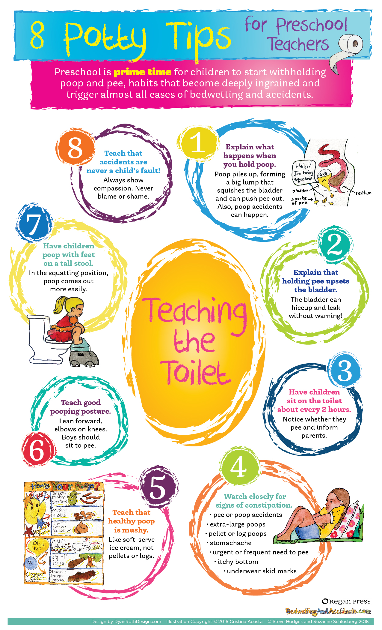 Teaching The Toilet 8 Overlooked Potty Tips For Preschool