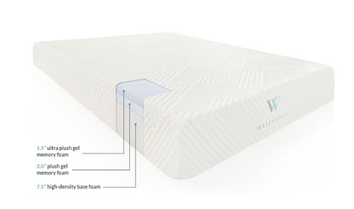 The 11 Mattress Has A 1 5 Inch Ultra Plush Layer Of Gel Infused Air Foam 2 Temperature Regulating Memory And 7 Inches