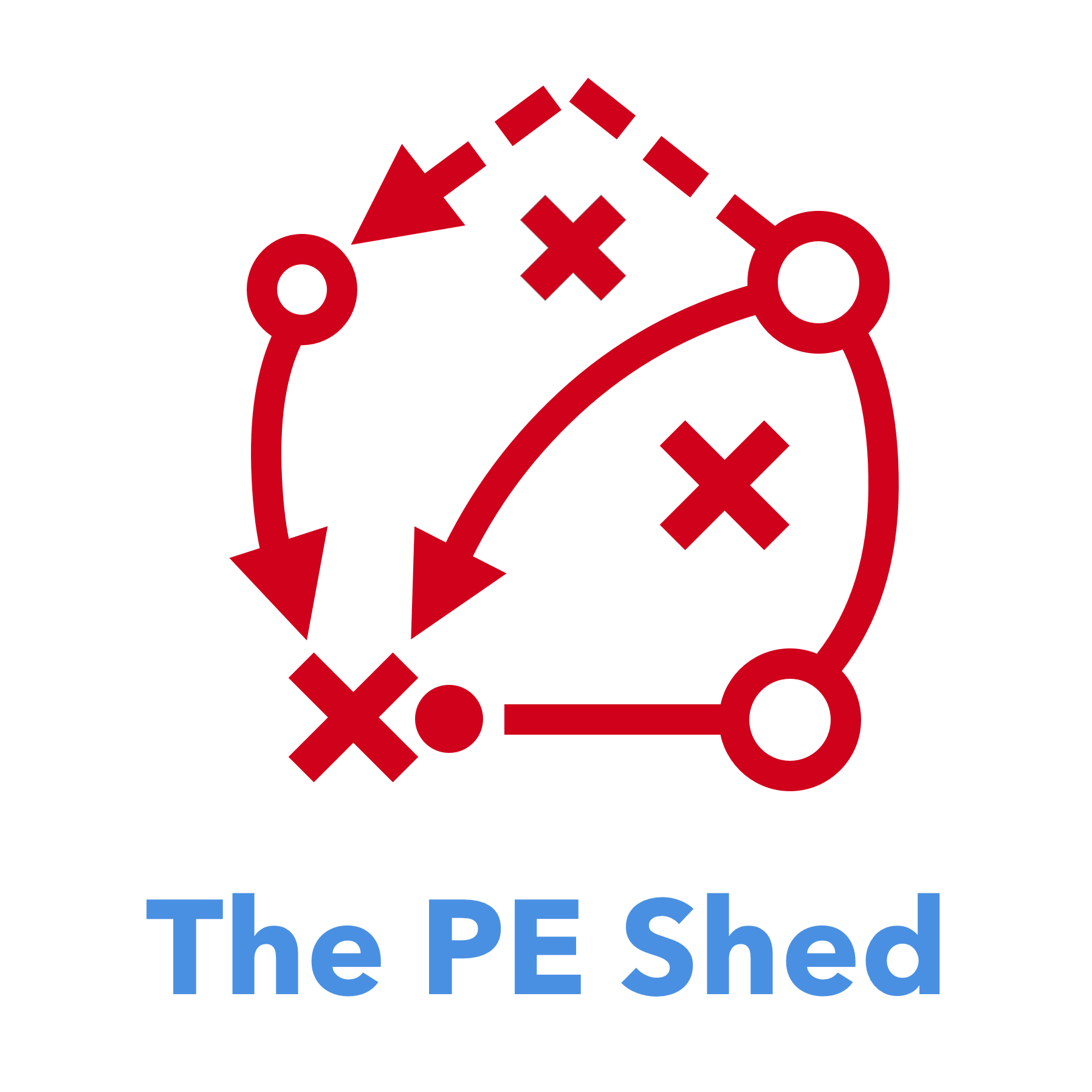 The Pe Shed