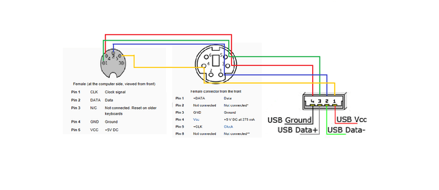 Ps2 To Usb Wire Diagram For Ps2 Home Wiring Diagrams – Keyboard Wiring Diagram