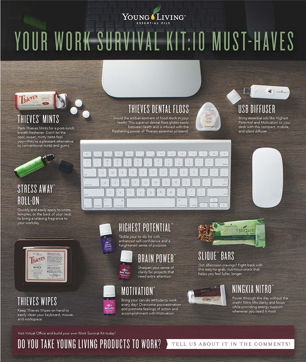 https://i1.wp.com/static.youngliving.com/info-graphics/en-us/work-survival-kit/work-survival-kit.jpg