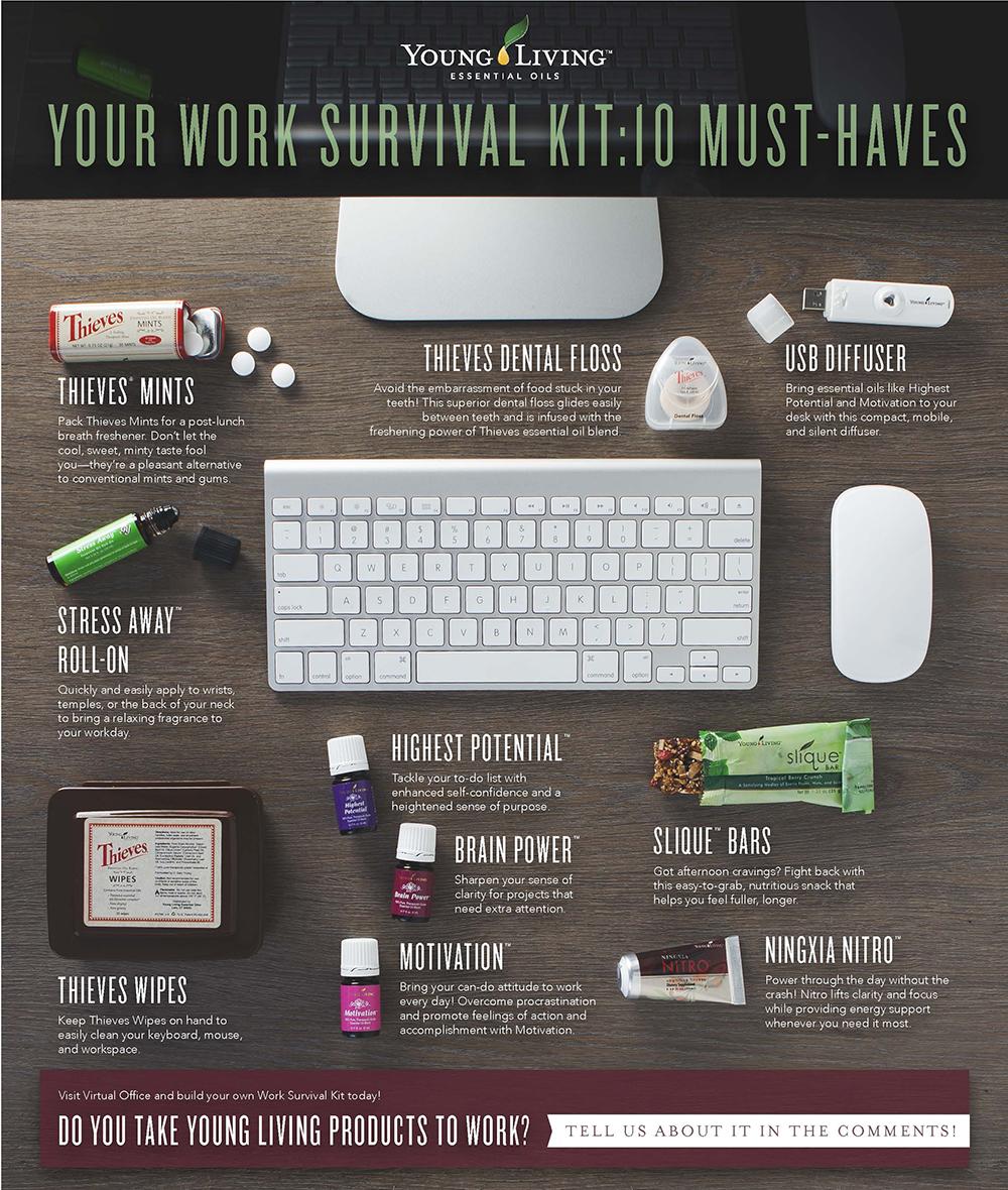 https://i1.wp.com/static.youngliving.com/info-graphics/en-us/work-survival-kit/work-survival-kit.jpg