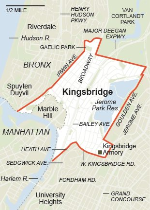 Kingsbridge The BronxLiving In Where Aerobic Fortitude