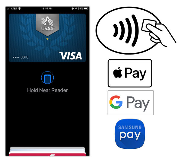 At checkout, open your digital wallet and select the card you want to use. The contactless card reader at the register should show the mobile-pay symbol, top right, along with the icons for the payment systems it accepts.