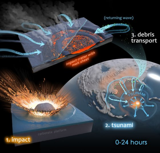 An artist's impression of the immediate effects of a space rock's collision with Earth.