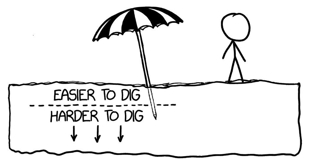 What Makes Sand Soft? – Gadget Clock