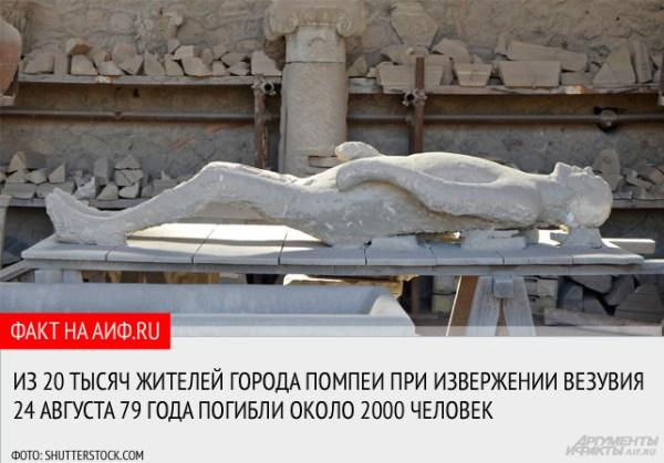 Античный апокалипсис Кто пережил последний день Помпеи