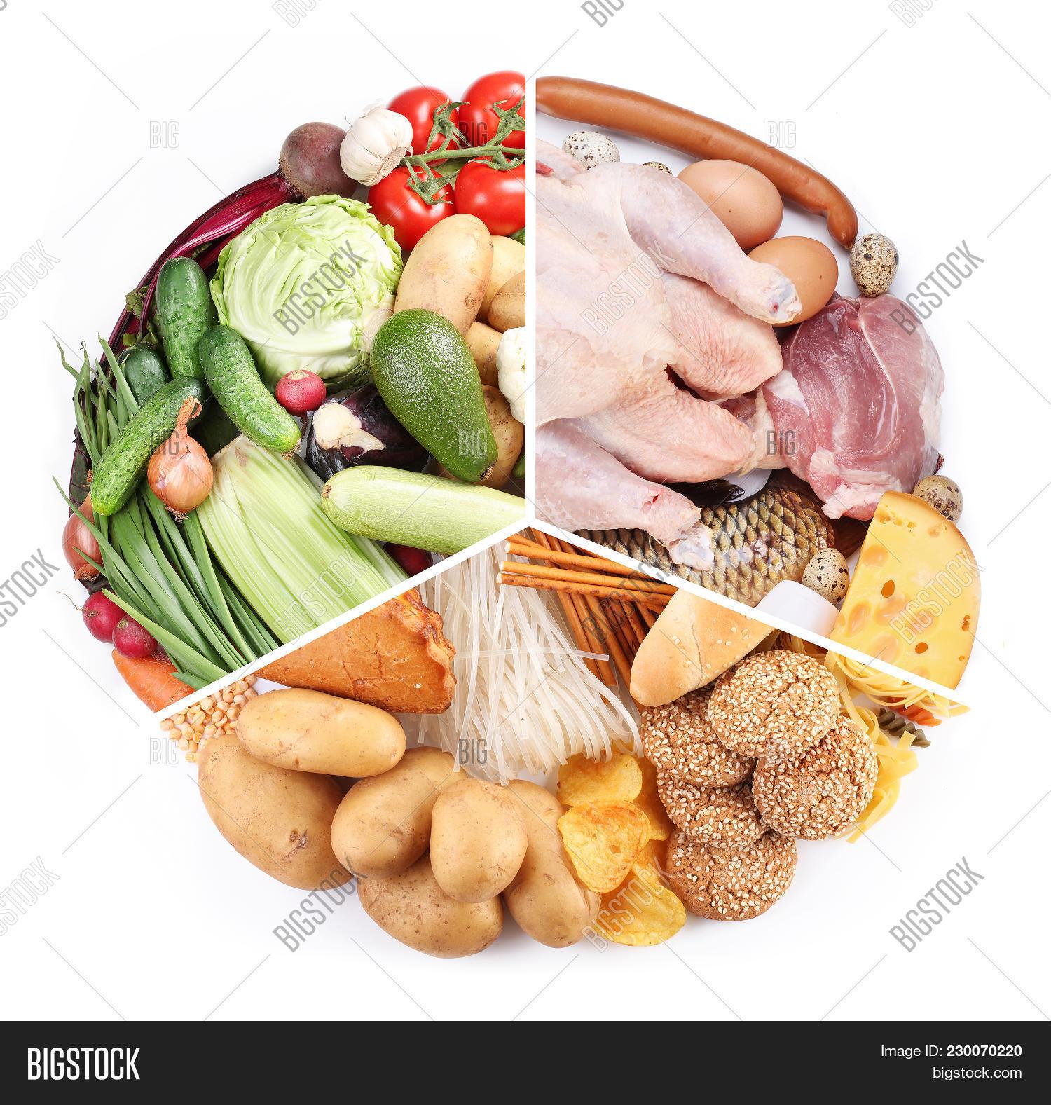 Food Pyramidt Image Amp Photo Free Trial