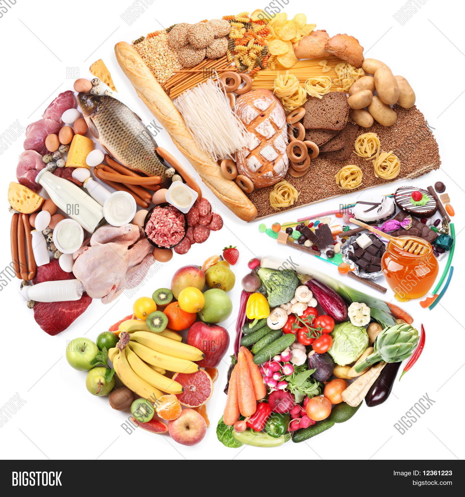 Food Balancedt Image Amp Photo Free Trial